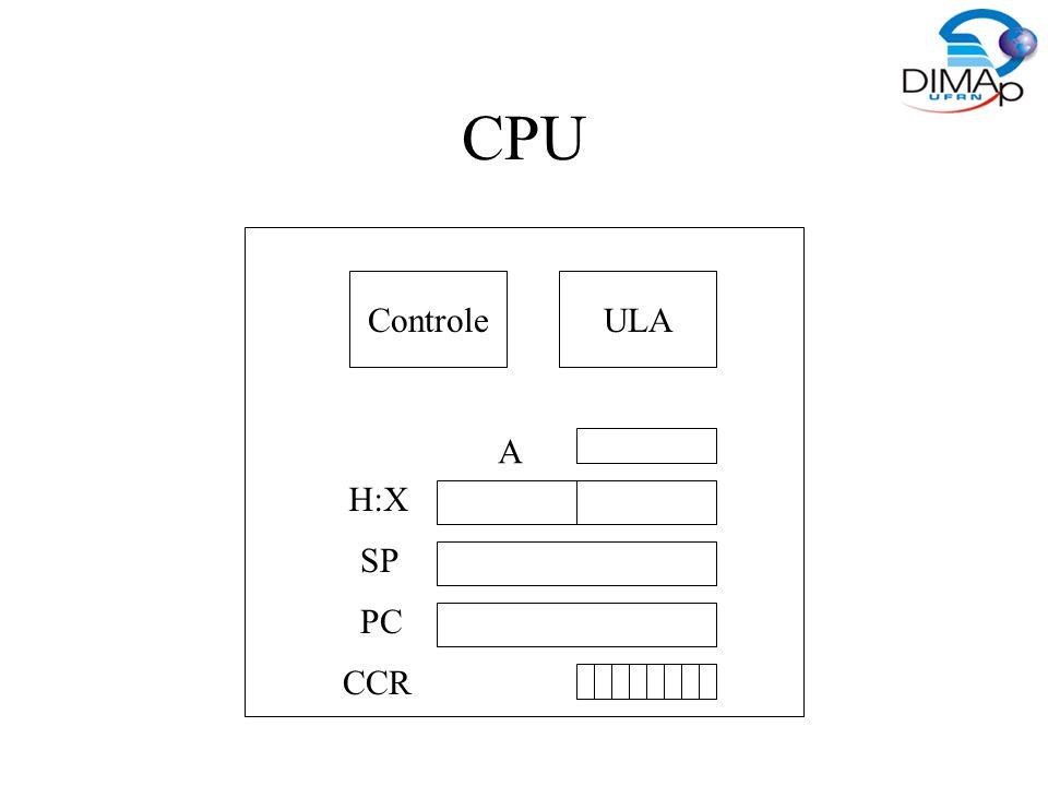 CPU Controle ULA A H:X SP PC CCR