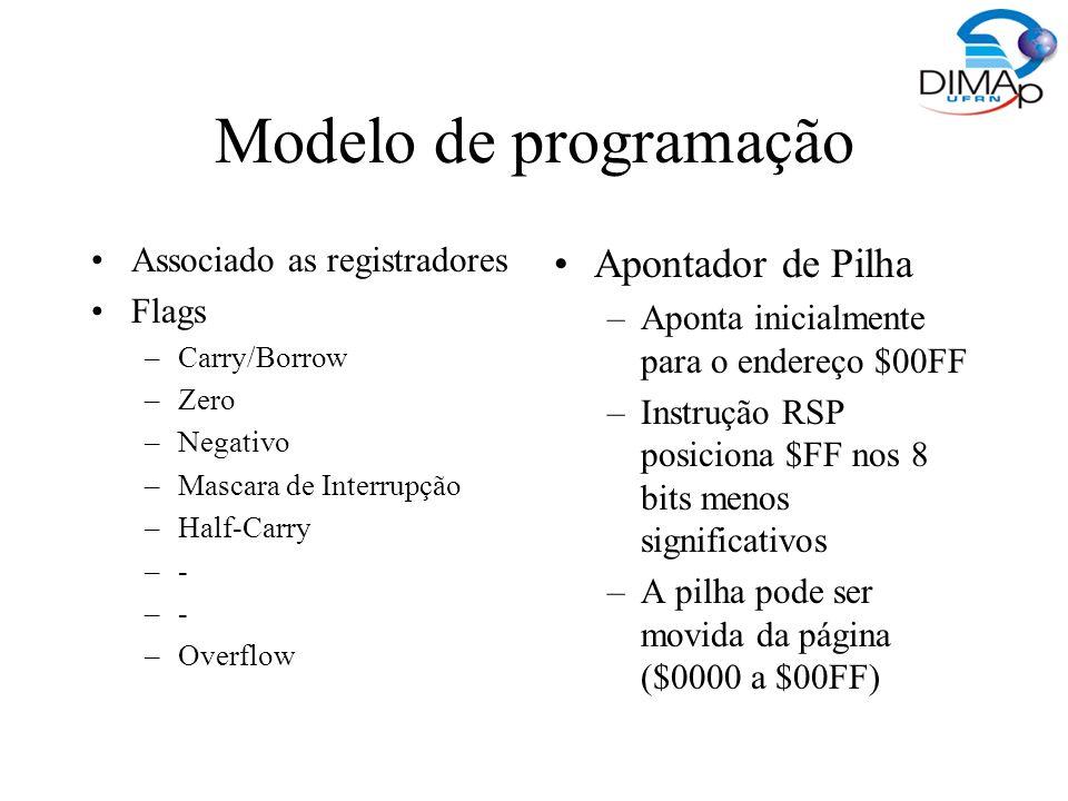 Modelo de programação Apontador de Pilha Associado as registradores