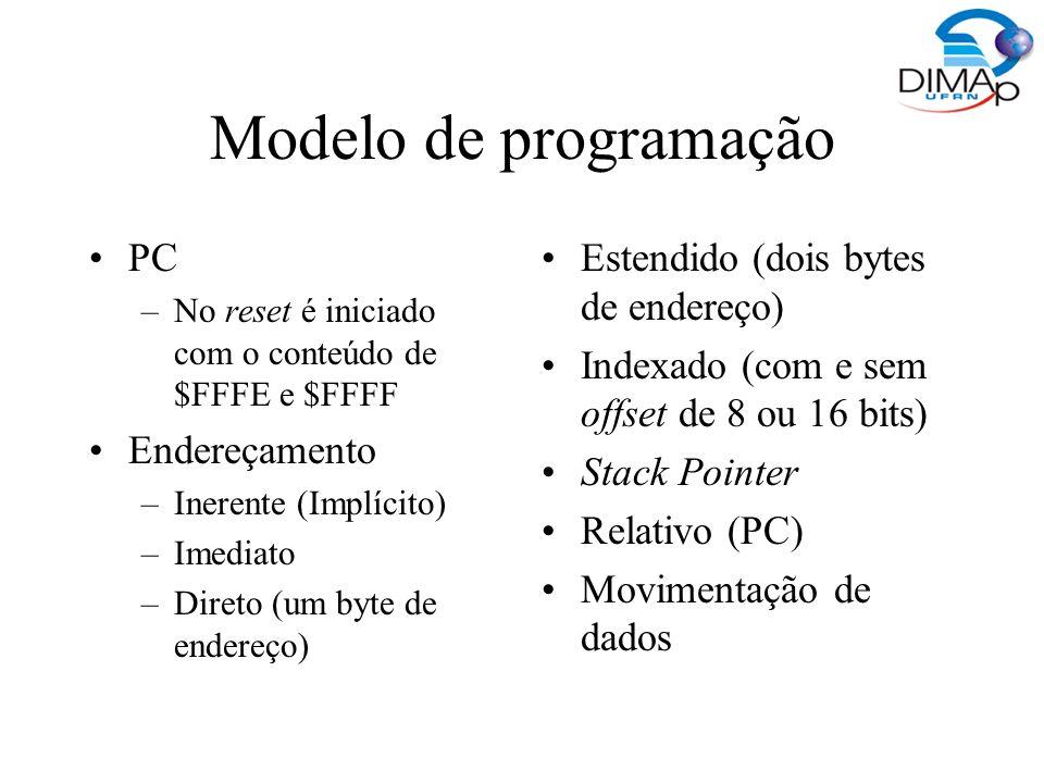 Modelo de programação PC Endereçamento