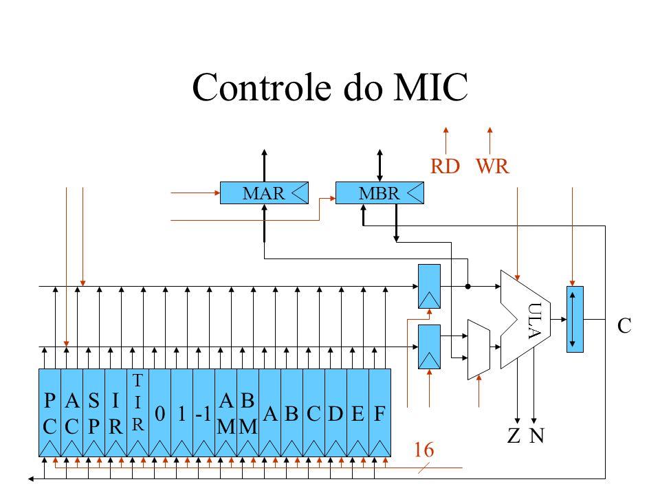 Controle do MIC RD WR C P C A C S P I R 1 -1 A M B M A B C D E F Z N