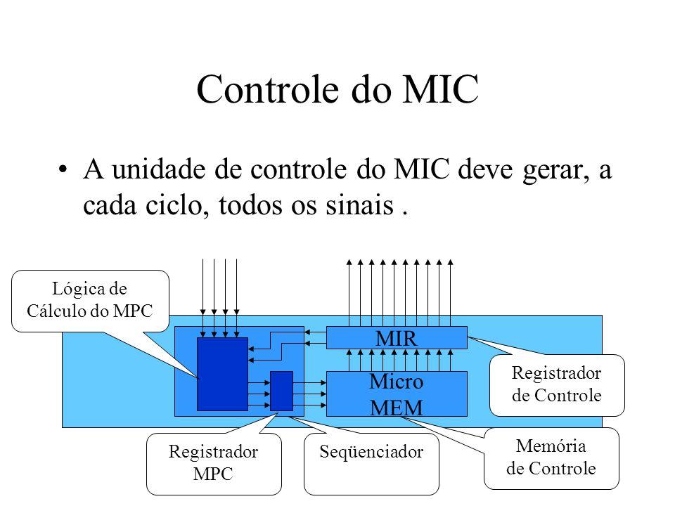 Controle do MIC A unidade de controle do MIC deve gerar, a cada ciclo, todos os sinais . Lógica de.
