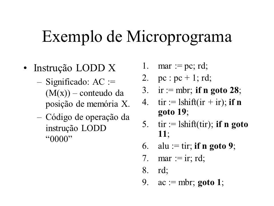 Exemplo de Microprograma