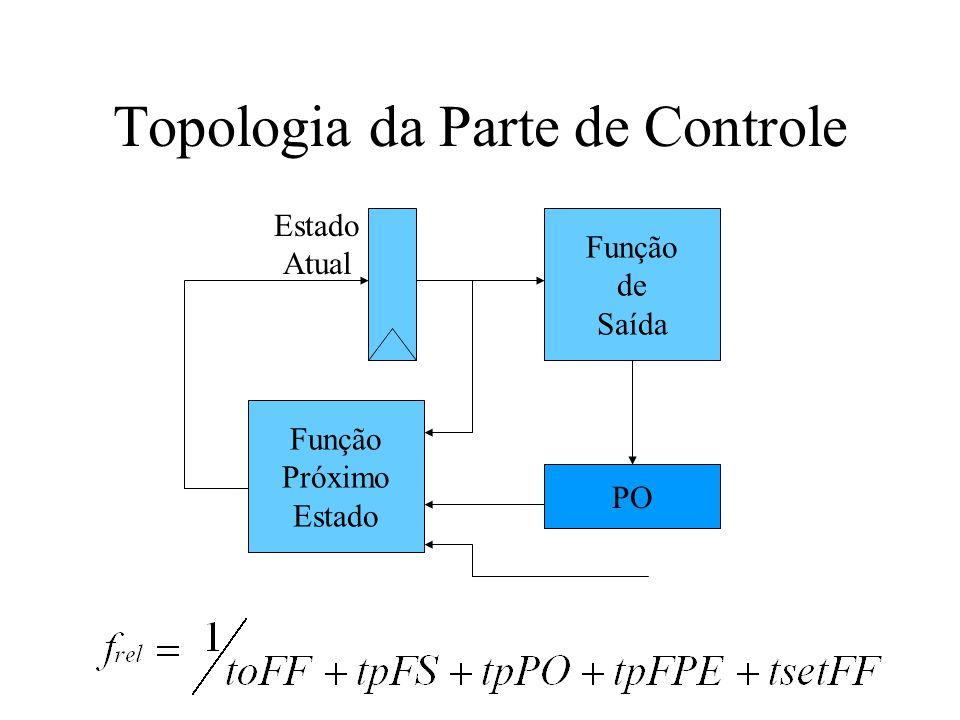Topologia da Parte de Controle