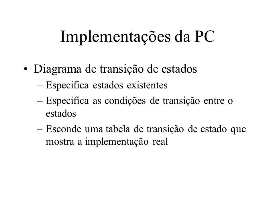 Implementações da PC Diagrama de transição de estados