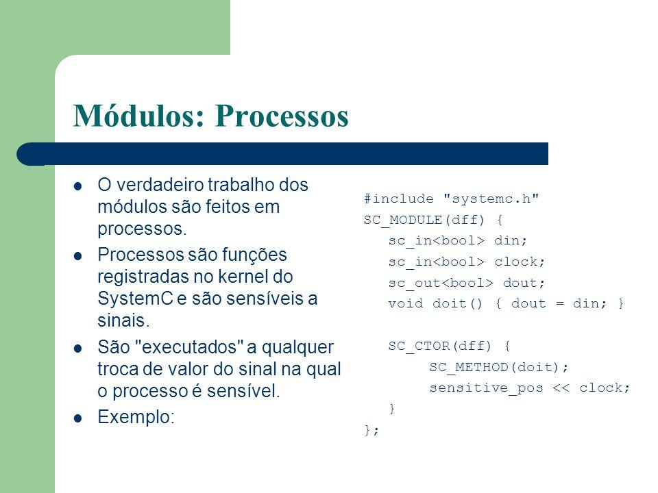 Módulos: Processos O verdadeiro trabalho dos módulos são feitos em processos.