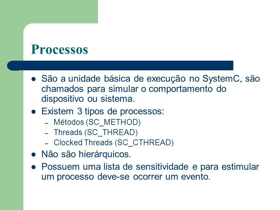 Processos São a unidade básica de execução no SystemC, são chamados para simular o comportamento do dispositivo ou sistema.