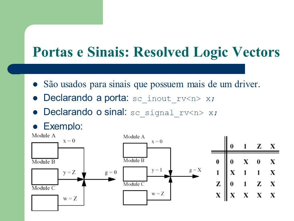 Portas e Sinais: Resolved Logic Vectors