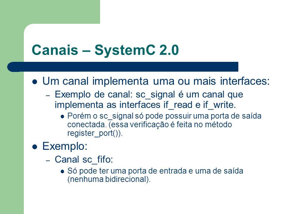 Canais – SystemC 2.0 Um canal implementa uma ou mais interfaces:
