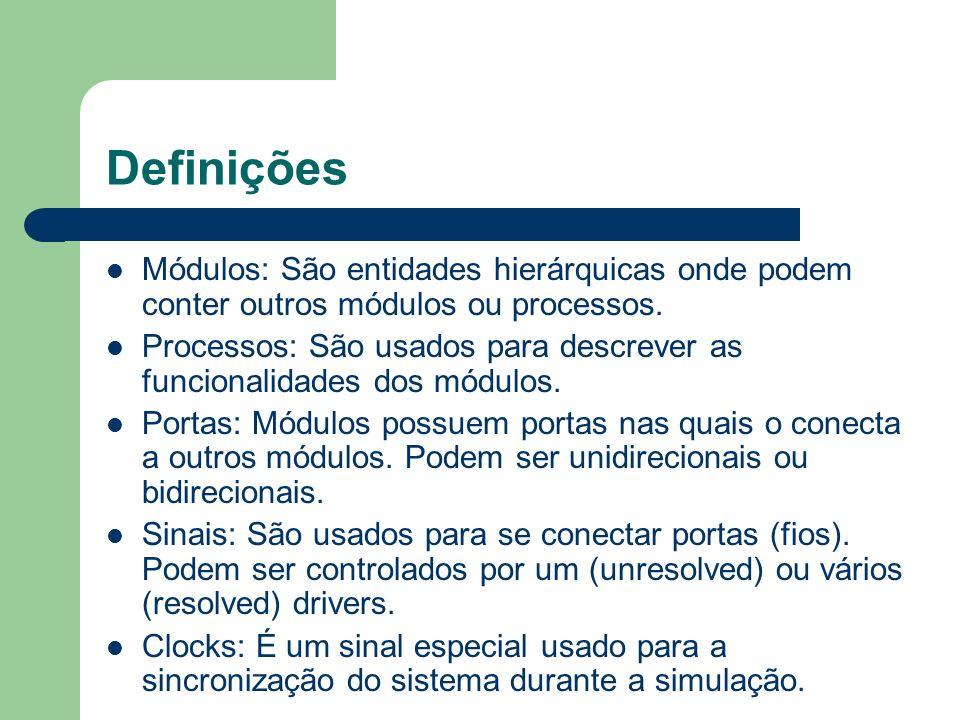 Definições Módulos: São entidades hierárquicas onde podem conter outros módulos ou processos.