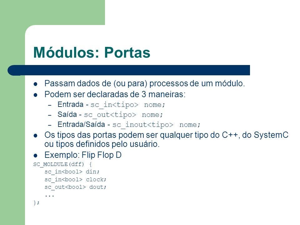 Módulos: Portas Passam dados de (ou para) processos de um módulo.