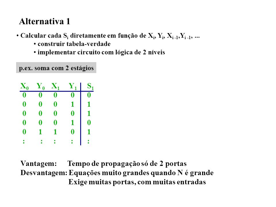 Alternativa 1 X0 : Y0 1 : X1 1 : Y1 1 : S1 1 :