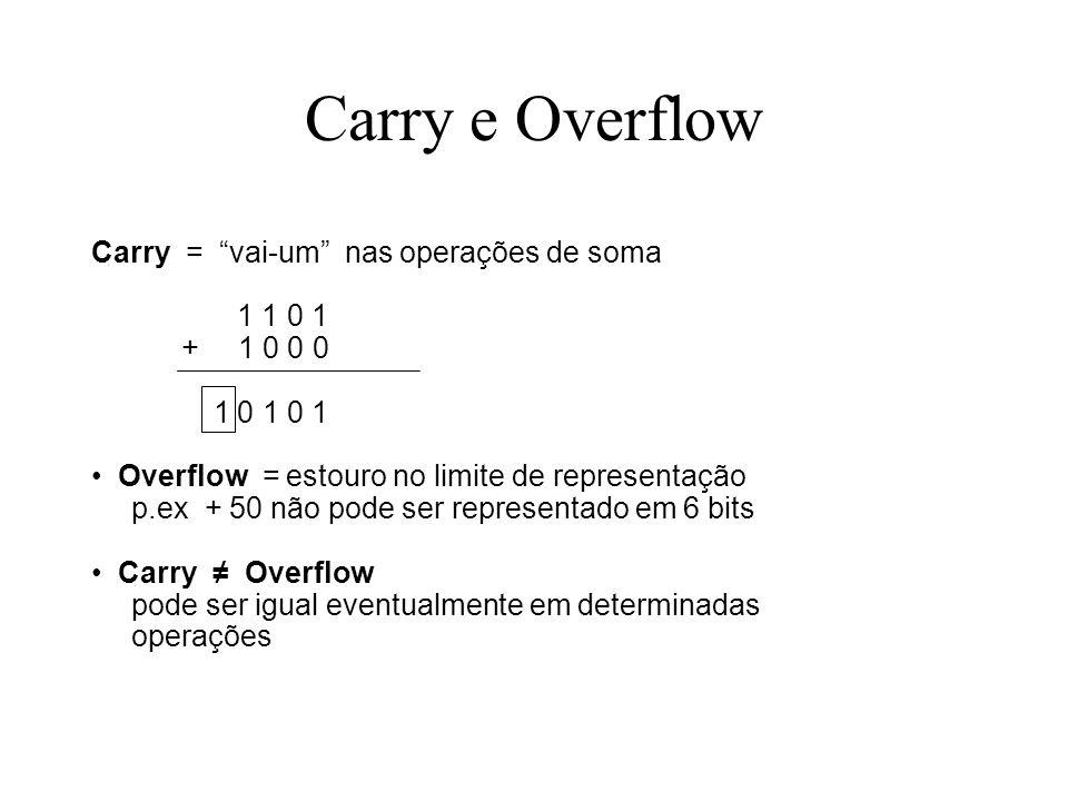 Carry e Overflow Carry = vai-um nas operações de soma 1 1 0 1