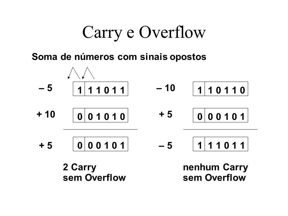 Carry e Overflow Soma de números com sinais opostos – 5 – 10