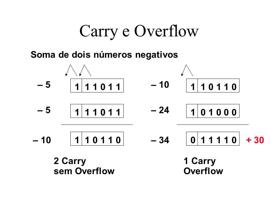 Carry e Overflow Soma de dois números negativos – 5 – 10 1 1 1 0 1 1