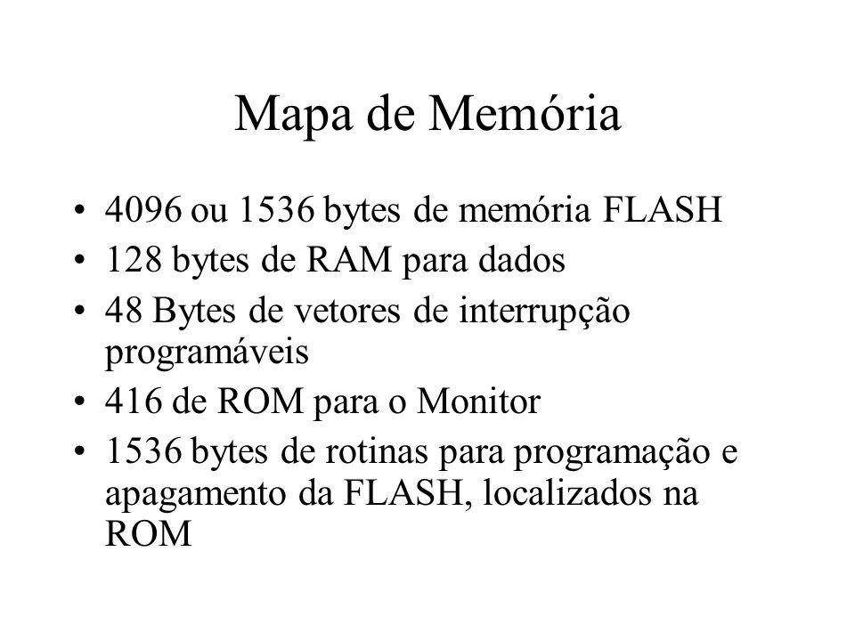 Mapa de Memória 4096 ou 1536 bytes de memória FLASH