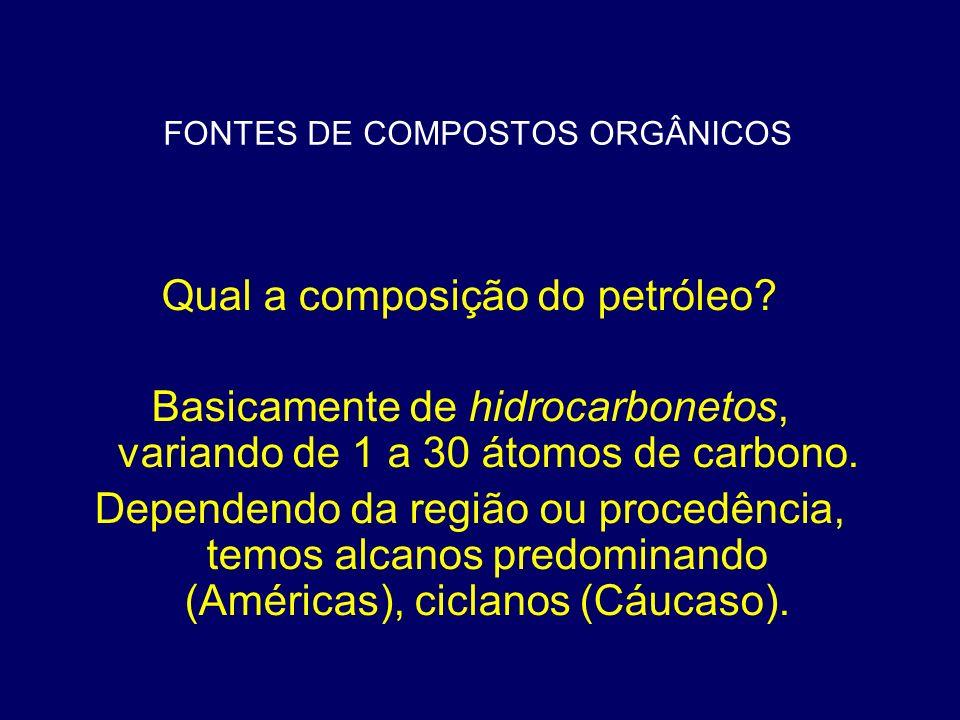 FONTES DE COMPOSTOS ORGÂNICOS