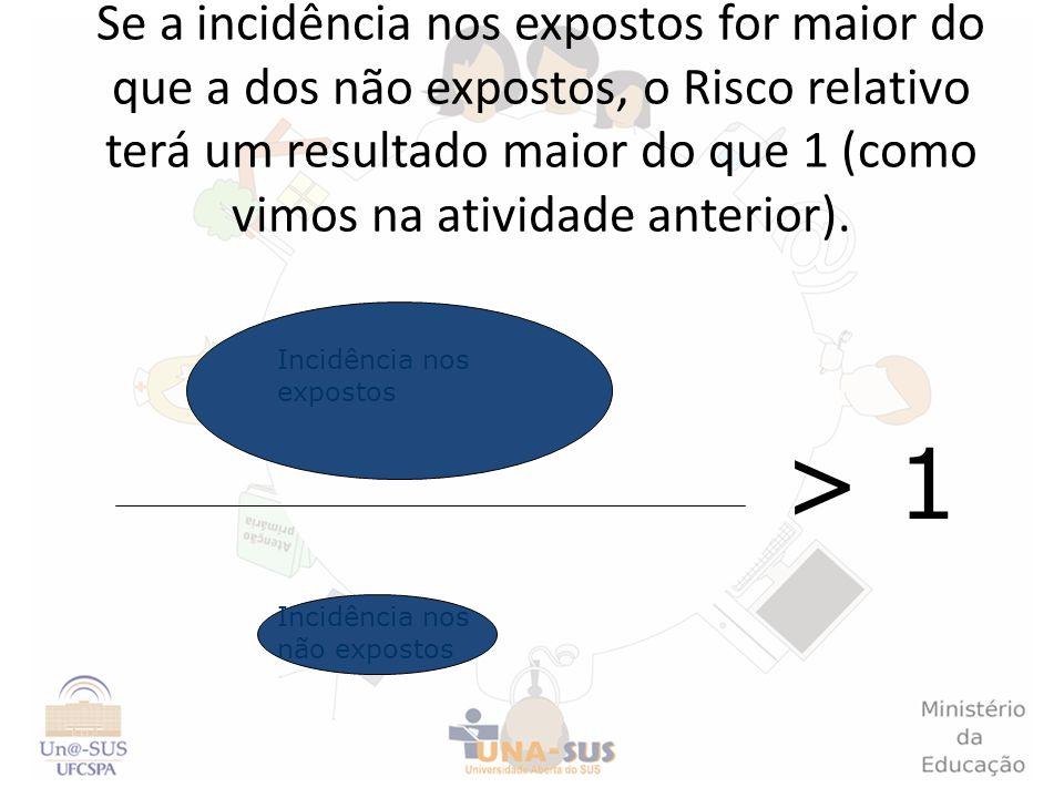 Se a incidência nos expostos for maior do que a dos não expostos, o Risco relativo terá um resultado maior do que 1 (como vimos na atividade anterior).