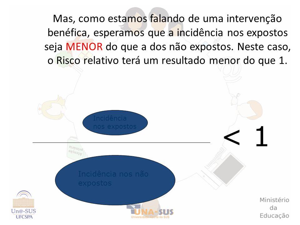 Mas, como estamos falando de uma intervenção benéfica, esperamos que a incidência nos expostos seja MENOR do que a dos não expostos. Neste caso, o Risco relativo terá um resultado menor do que 1.