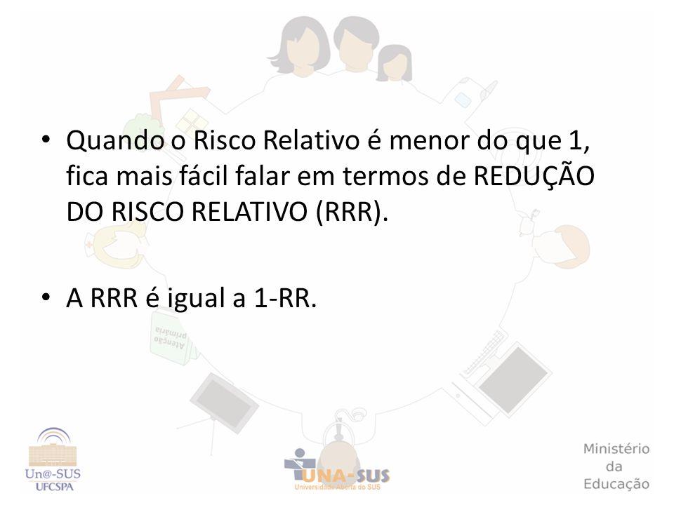 Quando o Risco Relativo é menor do que 1, fica mais fácil falar em termos de REDUÇÃO DO RISCO RELATIVO (RRR).