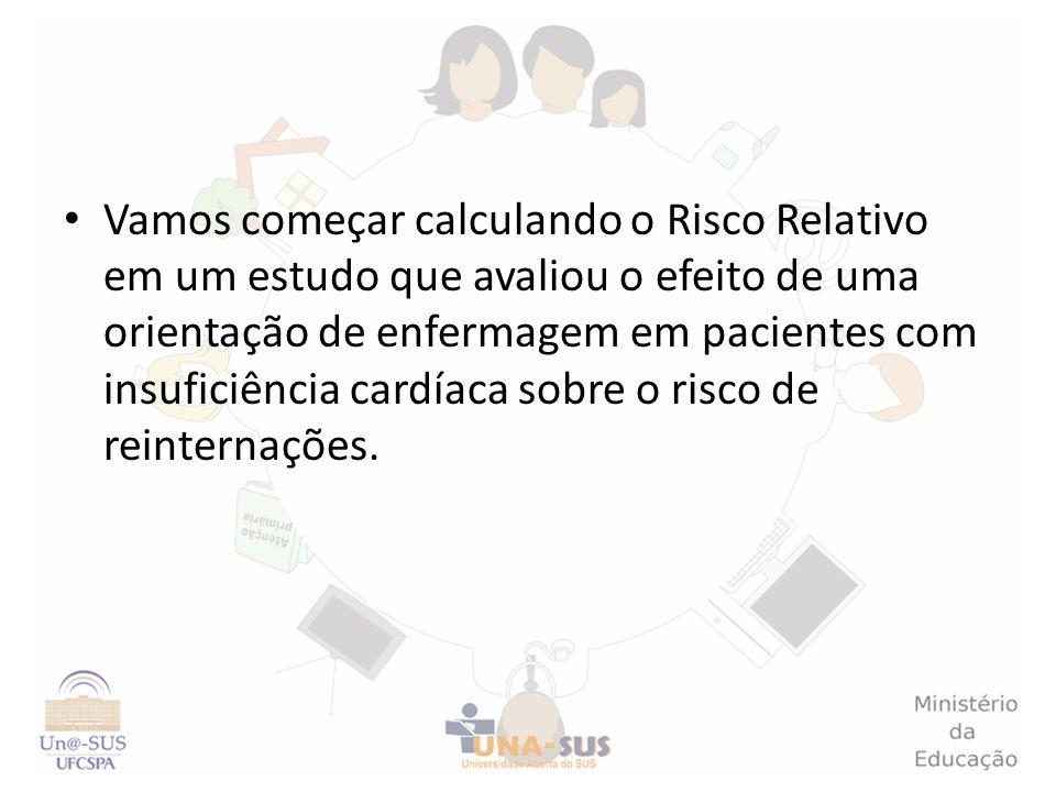 Vamos começar calculando o Risco Relativo em um estudo que avaliou o efeito de uma orientação de enfermagem em pacientes com insuficiência cardíaca sobre o risco de reinternações.