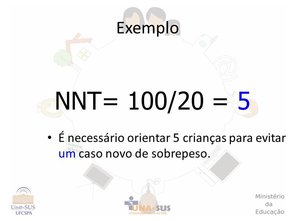 Exemplo NNT= 100/20 = 5 É necessário orientar 5 crianças para evitar um caso novo de sobrepeso.