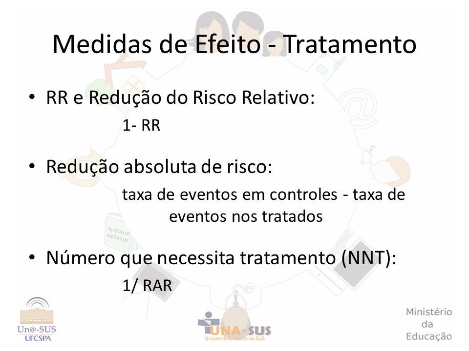 Medidas de Efeito - Tratamento