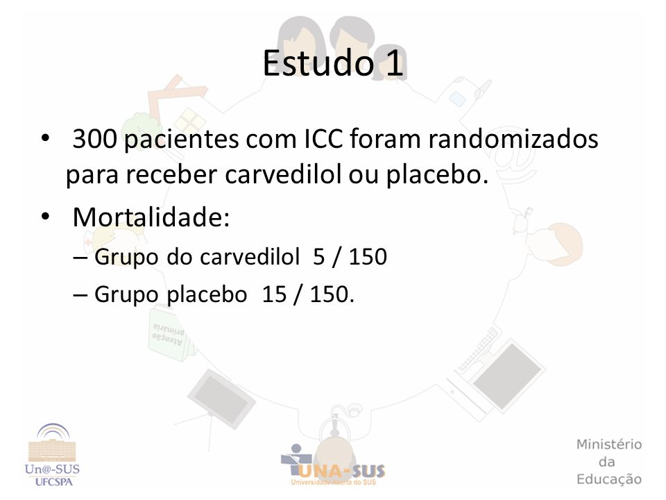 Estudo 1 300 pacientes com ICC foram randomizados para receber carvedilol ou placebo. Mortalidade: