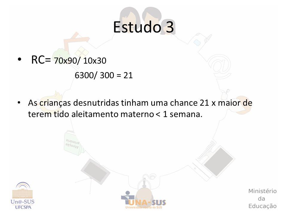 Estudo 3 RC= 70x90/ 10x30. 6300/ 300 = 21.