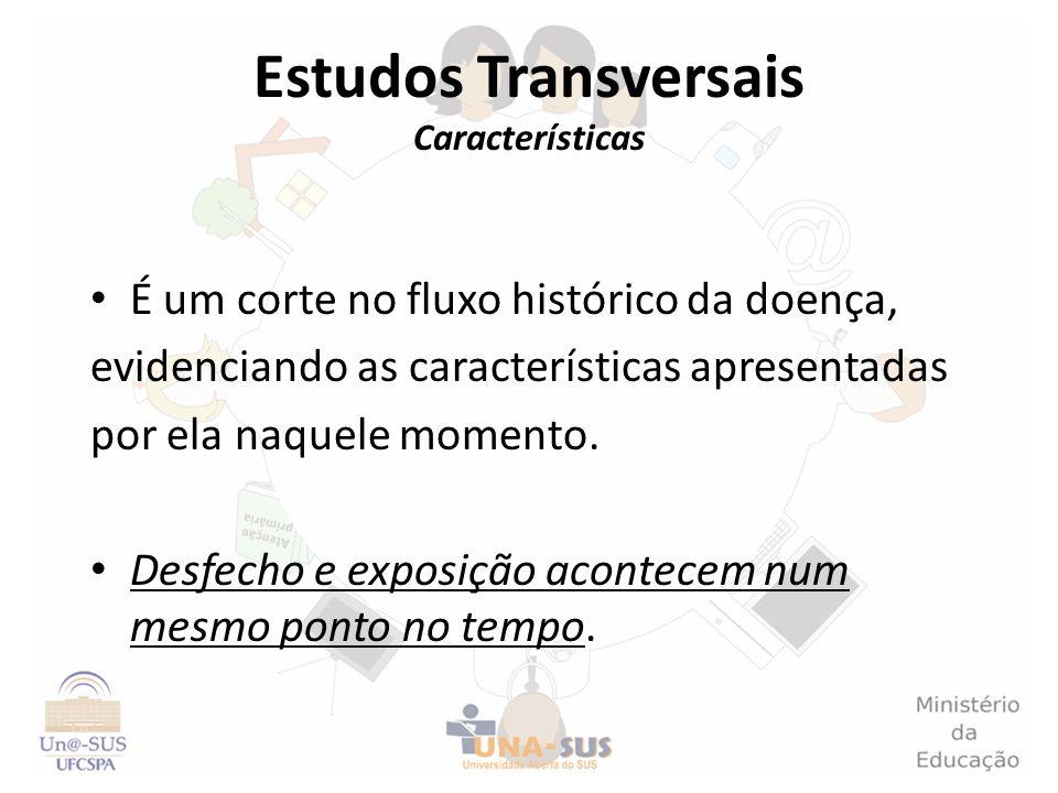 Estudos Transversais Características