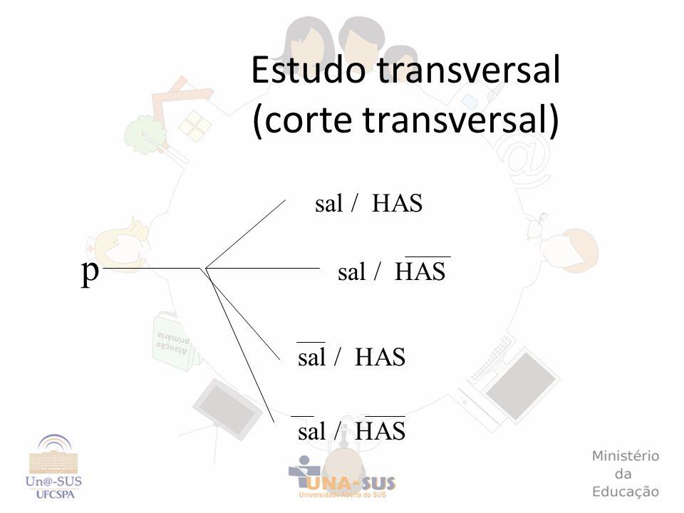 Estudo transversal (corte transversal)