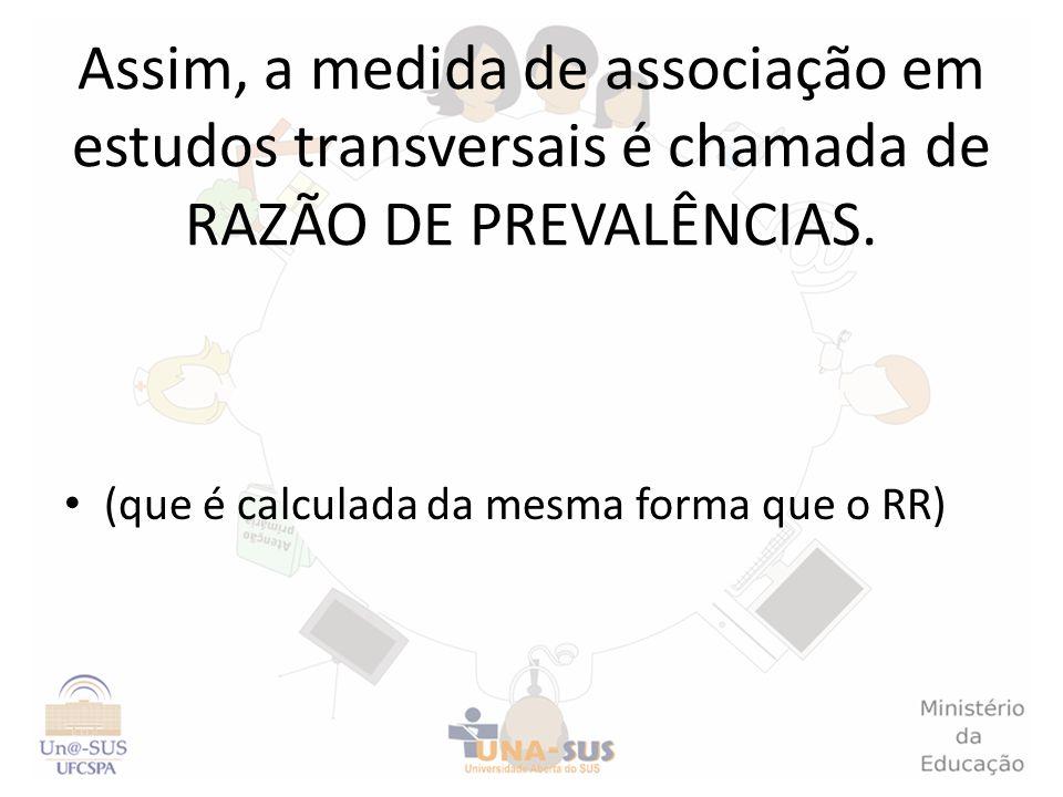 Assim, a medida de associação em estudos transversais é chamada de RAZÃO DE PREVALÊNCIAS.