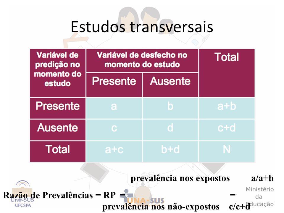 Estudos transversais prevalência nos expostos a/a+b