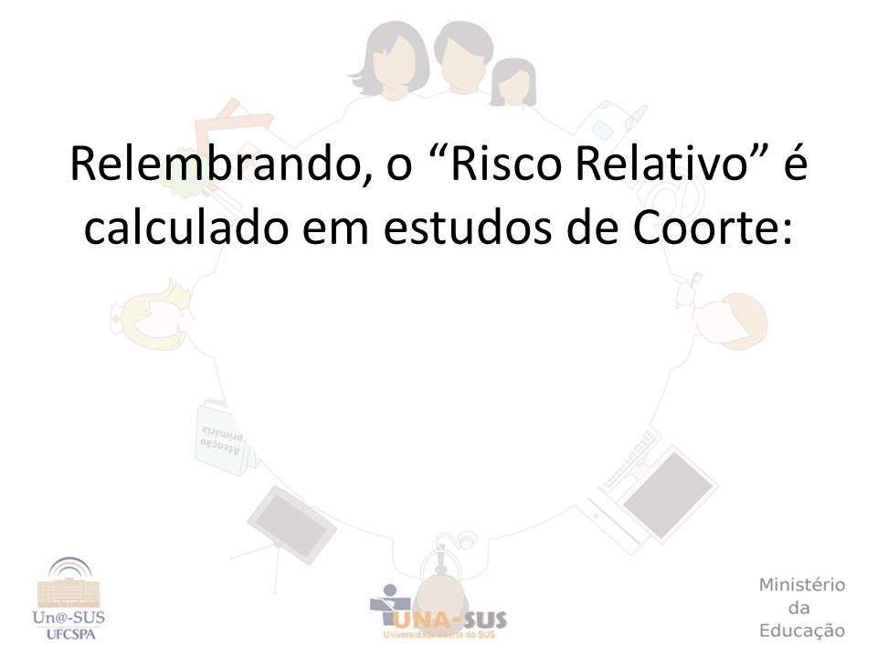 Relembrando, o Risco Relativo é calculado em estudos de Coorte: