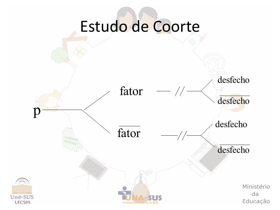 Estudo de Coorte desfecho fator desfecho p desfecho fator desfecho