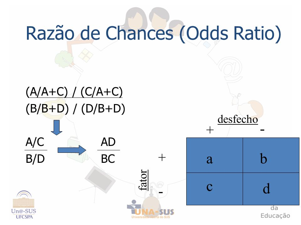 Razão de Chances (Odds Ratio)