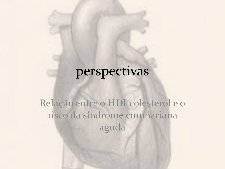 Relação entre o HDl-colesterol e o risco da síndrome coronariana aguda