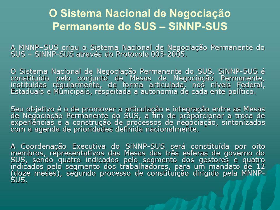 O Sistema Nacional de Negociação Permanente do SUS – SiNNP-SUS