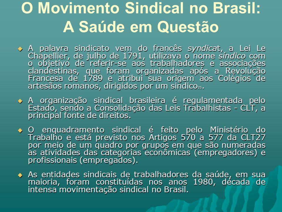 O Movimento Sindical no Brasil: A Saúde em Questão