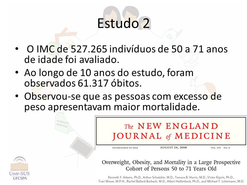 Estudo 2 O IMC de 527.265 indivíduos de 50 a 71 anos de idade foi avaliado. Ao longo de 10 anos do estudo, foram observados 61.317 óbitos.