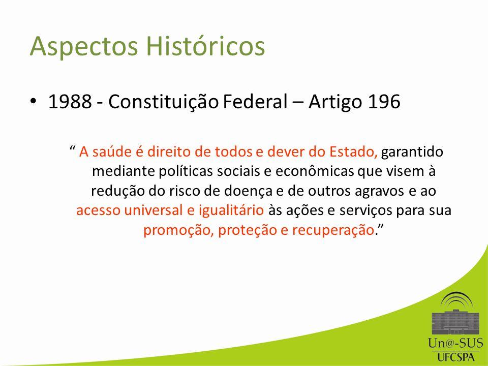 Aspectos Históricos 1988 - Constituição Federal – Artigo 196