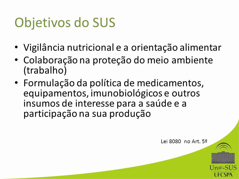 Objetivos do SUS Vigilância nutricional e a orientação alimentar
