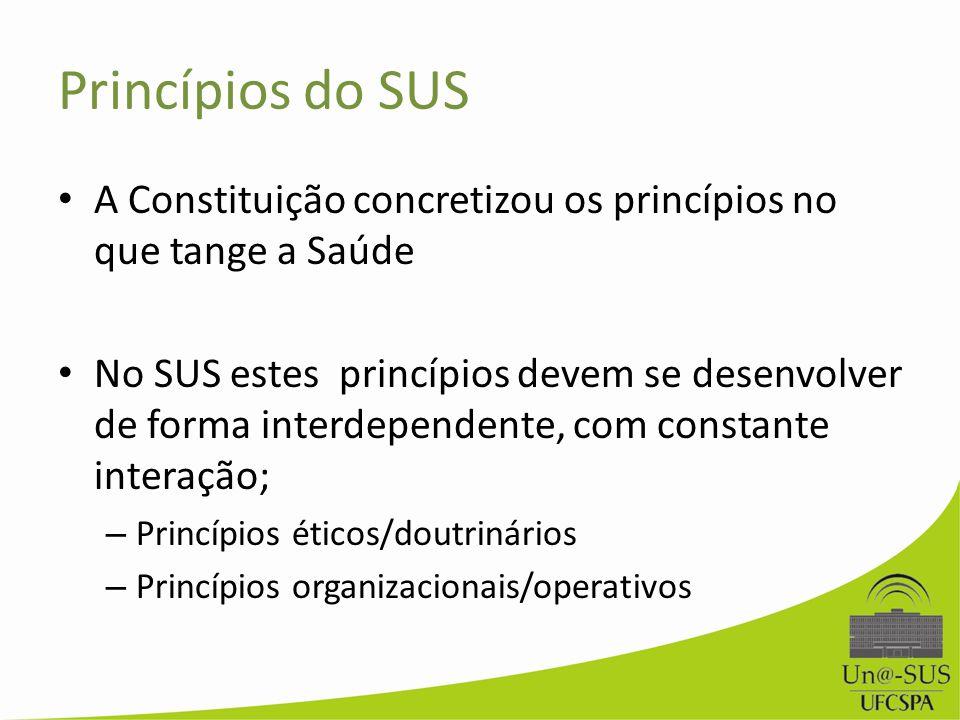 Princípios do SUS A Constituição concretizou os princípios no que tange a Saúde.