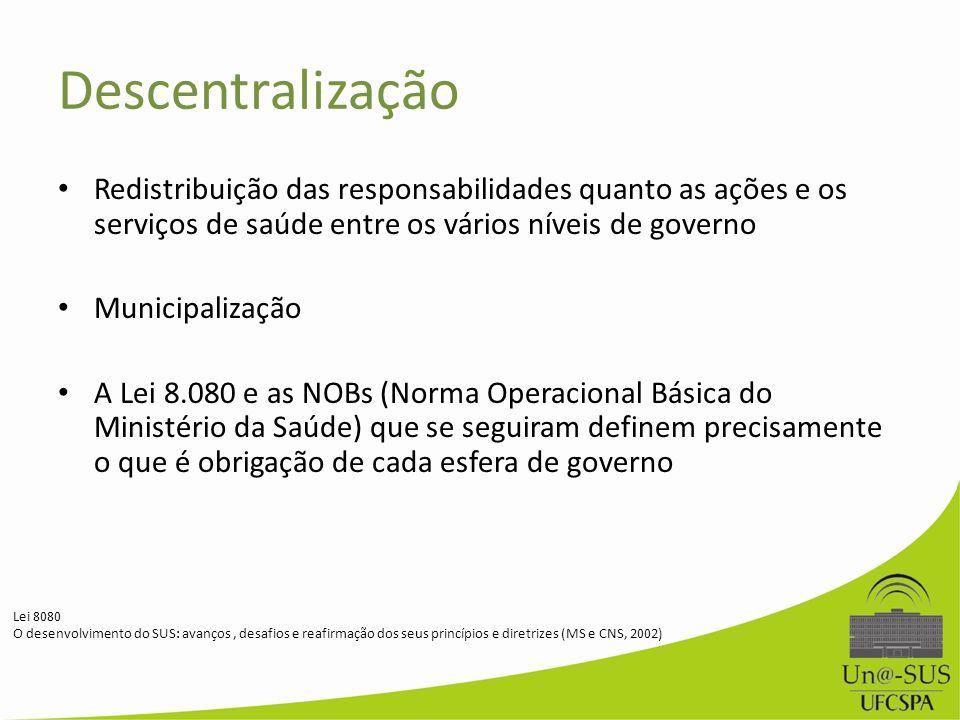 Descentralização Redistribuição das responsabilidades quanto as ações e os serviços de saúde entre os vários níveis de governo.