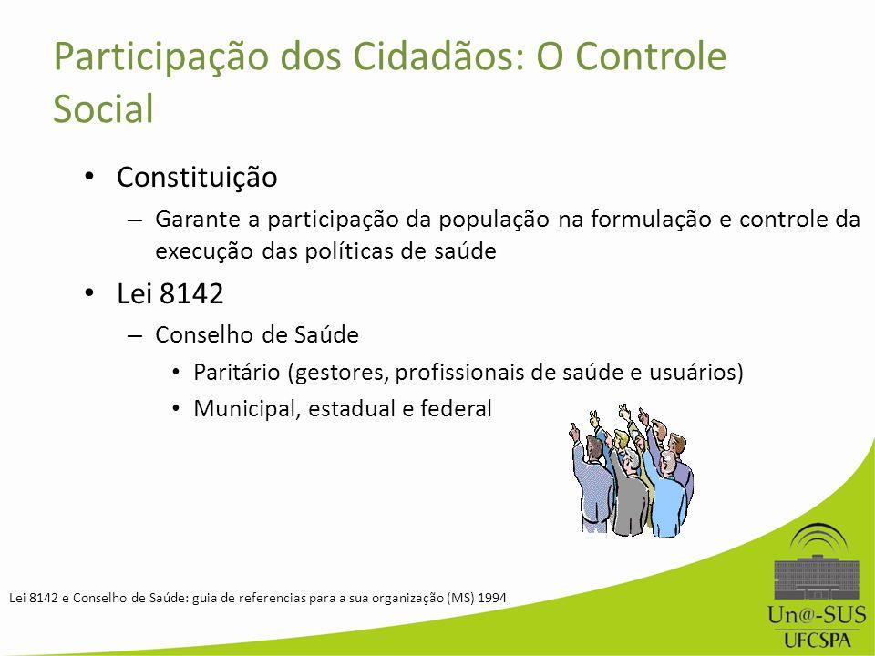 Participação dos Cidadãos: O Controle Social