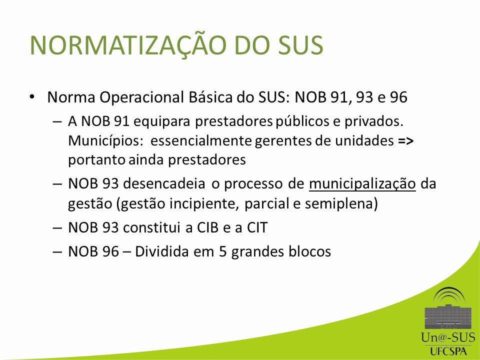 NORMATIZAÇÃO DO SUS Norma Operacional Básica do SUS: NOB 91, 93 e 96