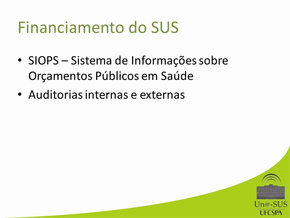 Financiamento do SUS SIOPS – Sistema de Informações sobre Orçamentos Públicos em Saúde.