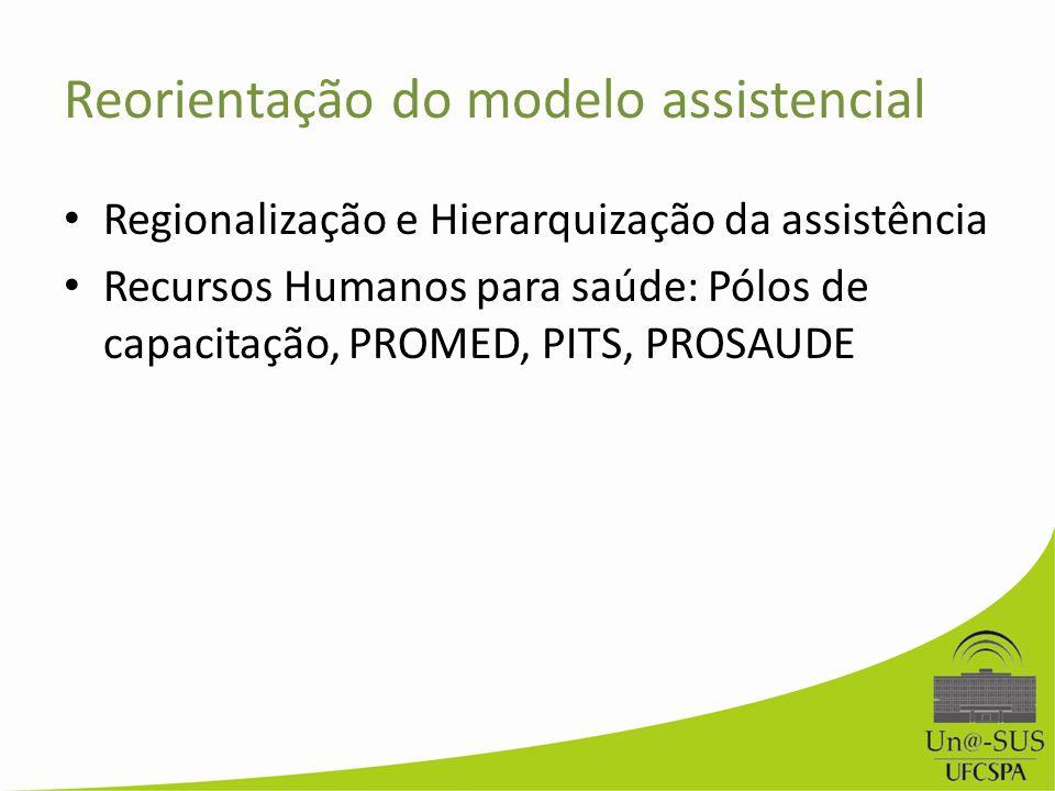 Reorientação do modelo assistencial