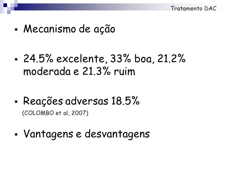 24.5% excelente, 33% boa, 21.2% moderada e 21.3% ruim