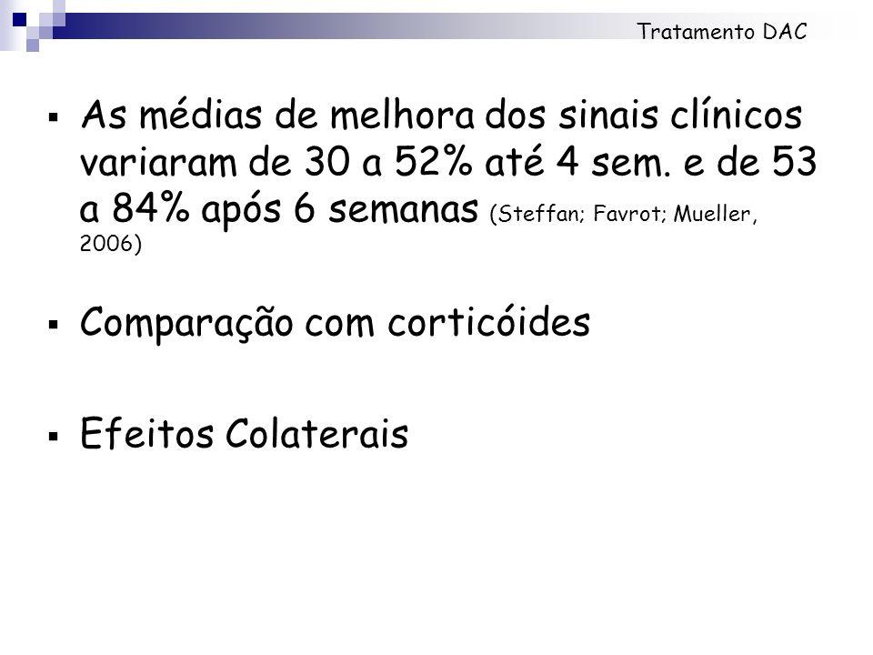 Comparação com corticóides Efeitos Colaterais