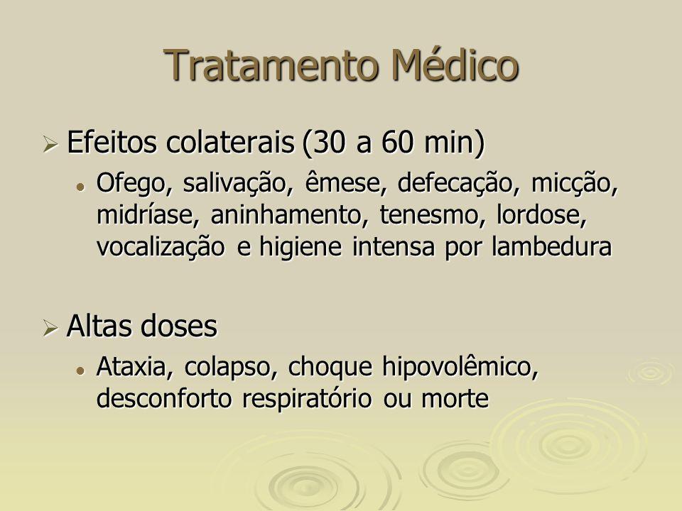 Tratamento Médico Efeitos colaterais (30 a 60 min) Altas doses